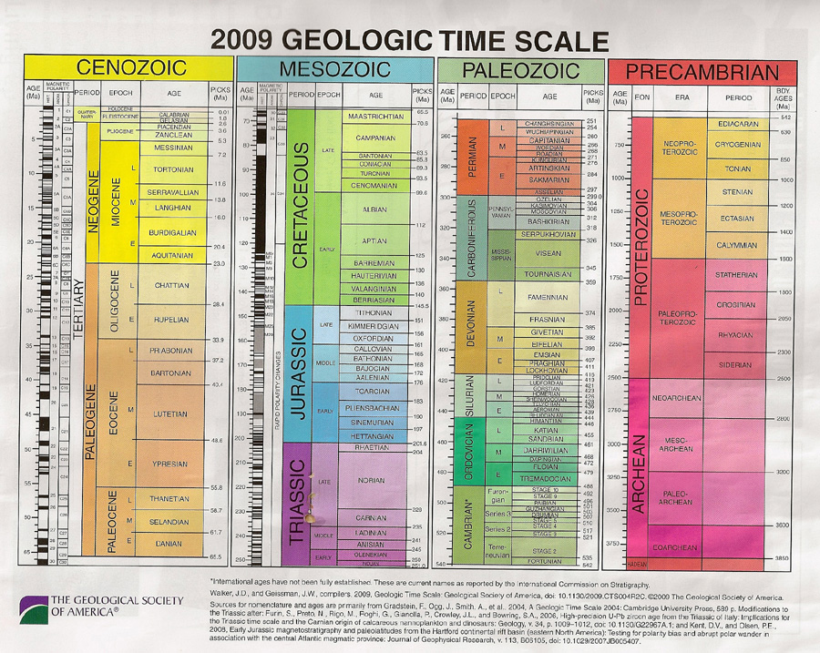 geologic time scale coloring pages - photo#28