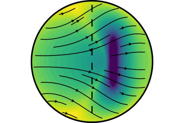 model of Earth's inner core as a circle with color gradients yellow to green to dark blue from left to right and curving lines with arrows indicating movement